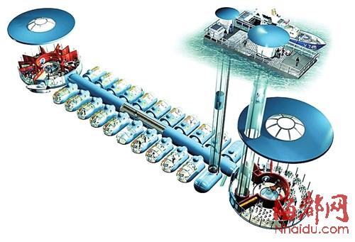 酒店结构示意图,客人可通过电梯自海岸直达水下酒店