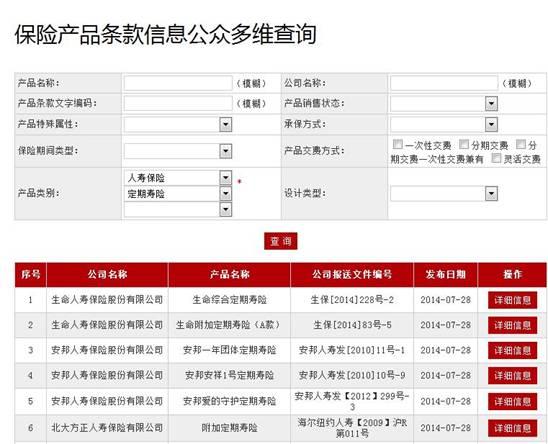 """""""中国人身保险产品信息库"""" 消费者常见问题解答"""