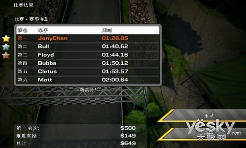 魅族MX4试玩《Reckless Racing 2》