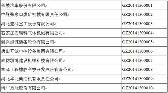 河北省入選2014年國家火炬計劃重點高新技術企業名單。