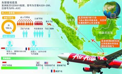 亚航客机从印尼飞往新加坡途中失联|亚航|飞机