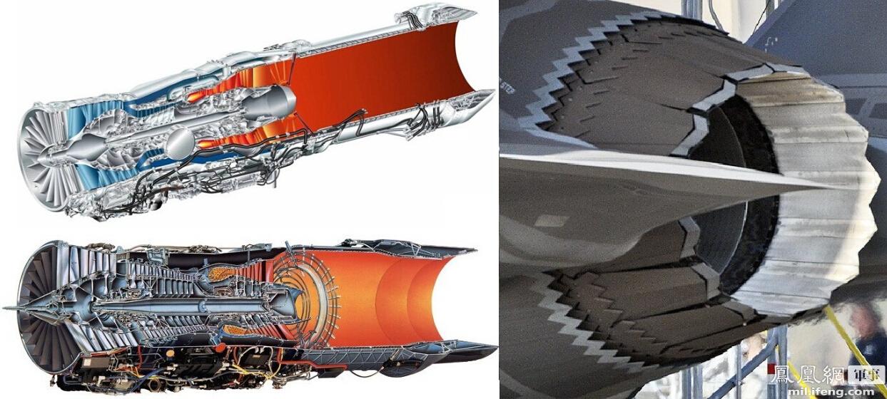 相比F100发动机(左下),F35战机装备的F135发动机(左上)的加力燃烧室前段少了很多组件,结构更加简单可靠,而F35战机有别于F22战机的尾喷管设计(右),不仅节省了成本,也减少了对隐身部件的维护。这些先进性都是歼20战机及配套动力装置需要学习的。(凤凰军事) 随着中俄苏35战机采购合同的正式签署,有观点认为该战机配备的117S型发动机未来将作为歼20战机的动力装置,有效弥补歼20战机的动力劣势,填补国产WS15发动机成熟前的空档。但实际上,按照俄制发动机的研发脉络来看,117S型发动机实际上是A