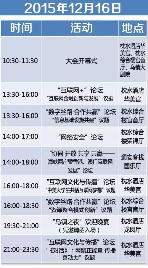 第二届世界互联网大会日程时间表公布