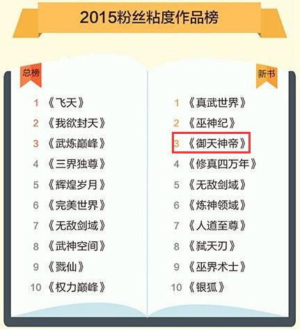 """QQ浏览器发布的""""2015粉丝粘度作品榜"""""""