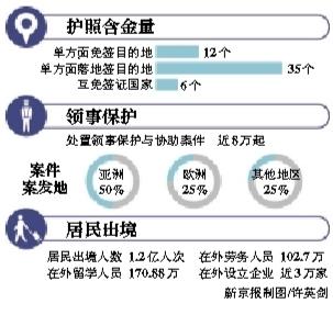 中国公民普通护照申请表 有中国护照才是最骄傲的事 - 点击图片进入下一页