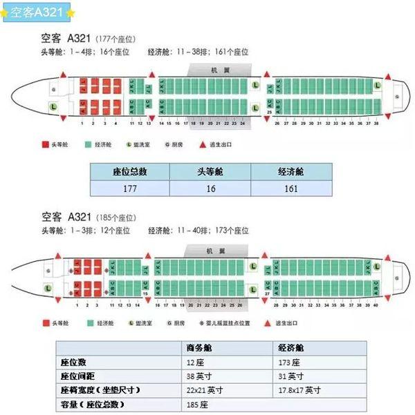 我的座位我做主 最全飞机座位图 国航版