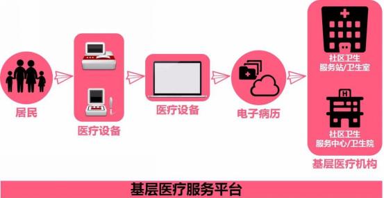 学生人口信息模板_中国人口信息系统