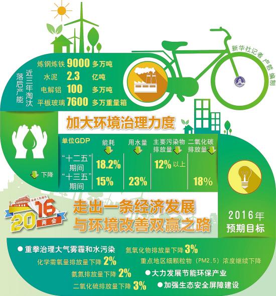2020全国各城市人均G_中国各城市标志性建筑