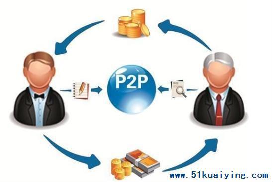 p2p连接方式
