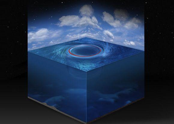 """科学家发现海洋涡流酷似""""神秘黑洞"""""""
