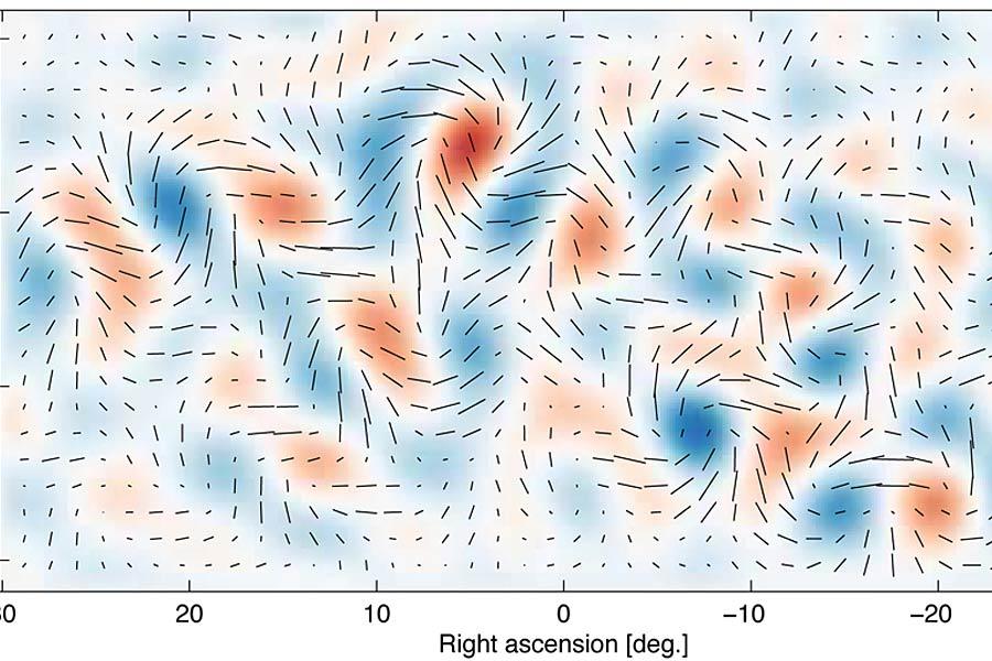CMB是在大爆炸后三十万年极端冷却的环境下产生的电磁辐射,温度在3K左右。电子在温度下高度活跃并依附在原子核内形成原子,从而产生大量光子流。随着宇宙和太空的自我膨胀,光波长被拉伸至微波范围,从而变成了CMB。找到CMB就可以一窥大爆炸初期景象。