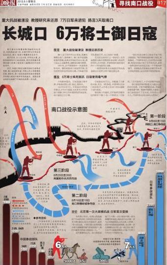 专家:七七事变后2个月国军已打破日军不可战胜神话