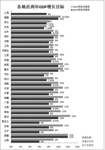 世界各国gdp排名_黑龙江人均gdp