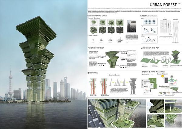 我校学子在国际大学生高层建筑设计大赛中获佳绩