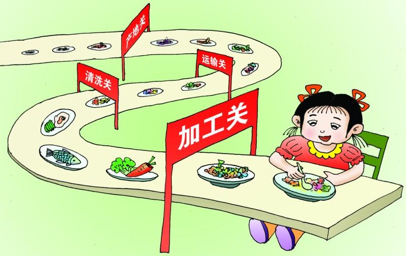 食品安全法对学校食堂食用油的要求必须是一级