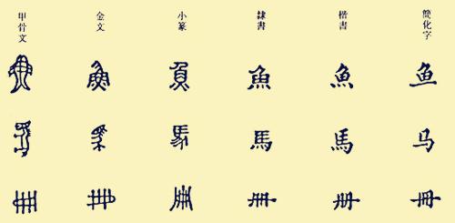 致化繁为简的汉字 请留住文字的美图片