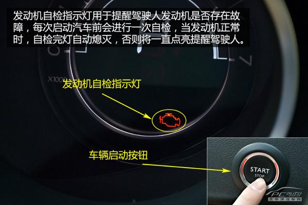 开车必懂的仪表盘图标高清图片
