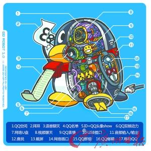 机械零件图纸符号