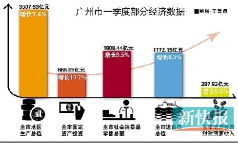 科学城有多少gdp_黄埔GDP吊打中心区,科学城破8万 平才合理