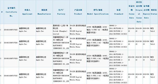 iPhone 6通过国家3C认证国行上市在即