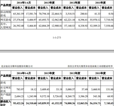 收入证明范本_揭秘朝鲜人民真实收入_营运收入