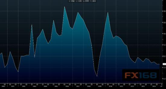 解释gdp_解读一季度GDP 6.8