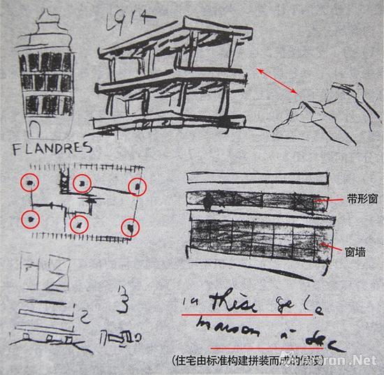 结构_柯布手稿:多米诺结构体系初期构想