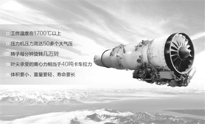 中国航空发动机老大难 民众质疑造不出来就说缺钱