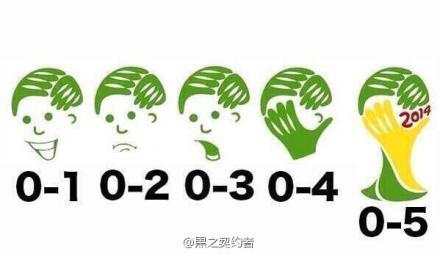 2014世界杯logo的真实含义!
