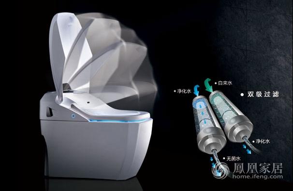 智能马桶冲洗水也需要过滤