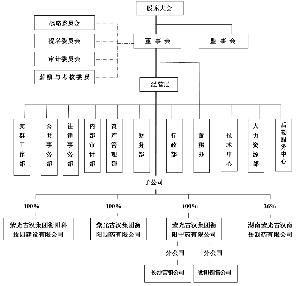 电路 电路图 电子 设计 素材 原理图 300_286
