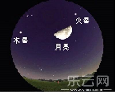 火星木星 傍上月亮