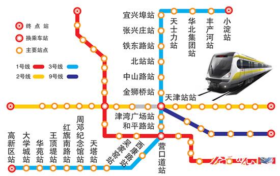 天津地铁11号线最新线路图_天津地铁5号线规划线路图 ...