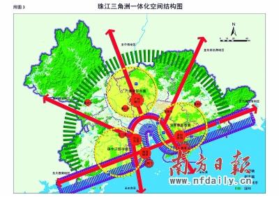 中山三角新规划