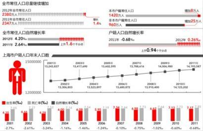 郴州市地图_2012年郴州市人口出生