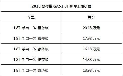 2013广汽传祺GA51.8T新动上市图纸摇臂图片