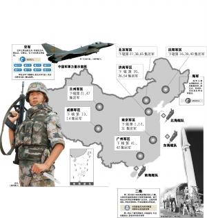 中国首度公开陆军18个集团军番号
