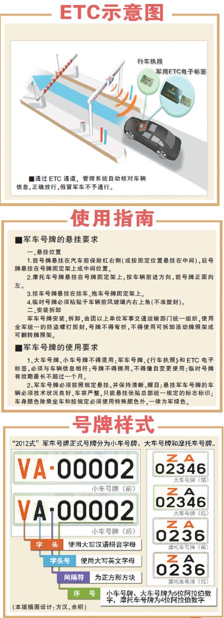 新式军车号牌样式公布 45万以上轿车禁挂(图)