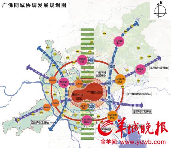 宜万同城规划图