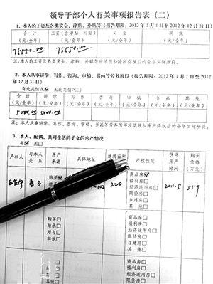 蔡先勃/5月29日,蔡先勃向记者提供他于2013年1月向组织提交的《领导...