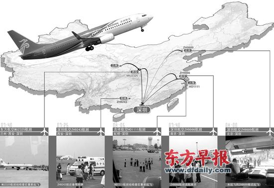 吉祥航空公司ho1111航班(上海虹桥飞深圳)也分别接到