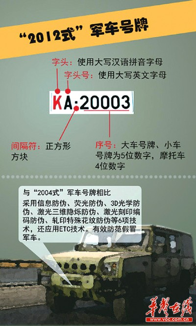 号牌,28日至30日为新旧号牌更换过渡期.   驻京某部长途汽车高清图片