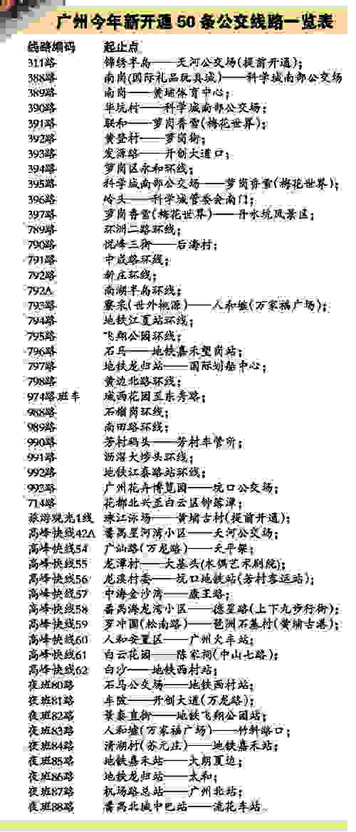 广州48条公交线昨起开通 6公交车站明起搬家