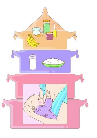 婴幼儿也有 膳食宝塔