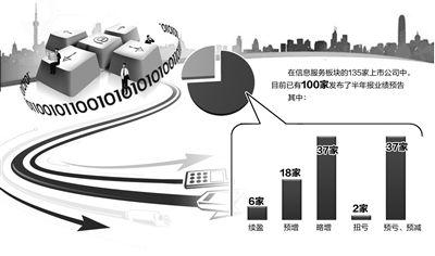 受益产业结构转型升级