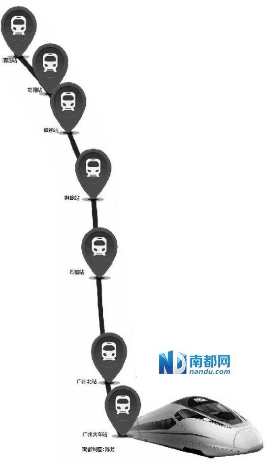 城轨信号电路图