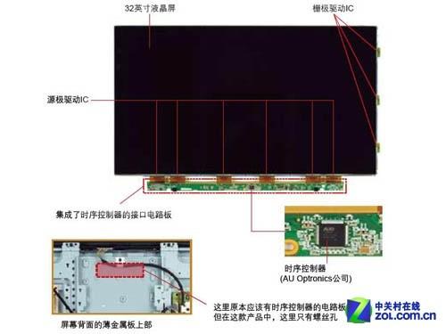 液晶电视电路板