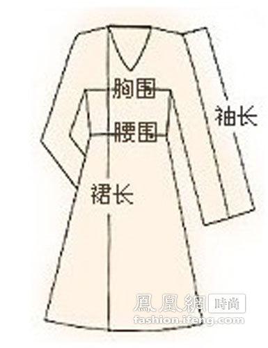 2018-2024年中國女裝行業市場全景調研及發展趨勢研究報告