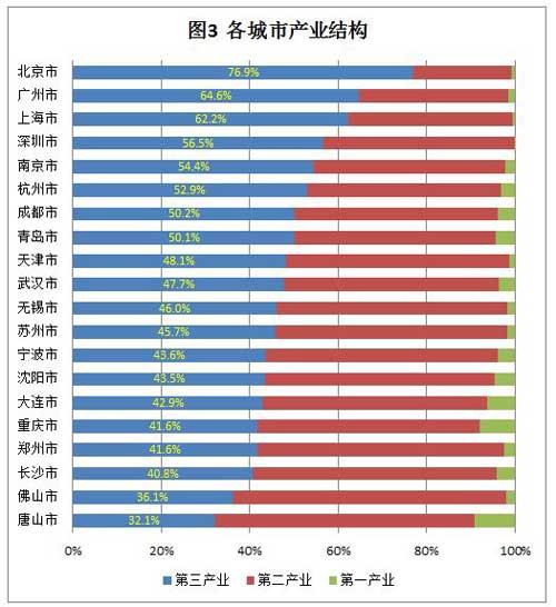 20年GDP总量前20位_GDP首超100万亿 六大动力源 八项关键指标,解析中国经济增长后劲